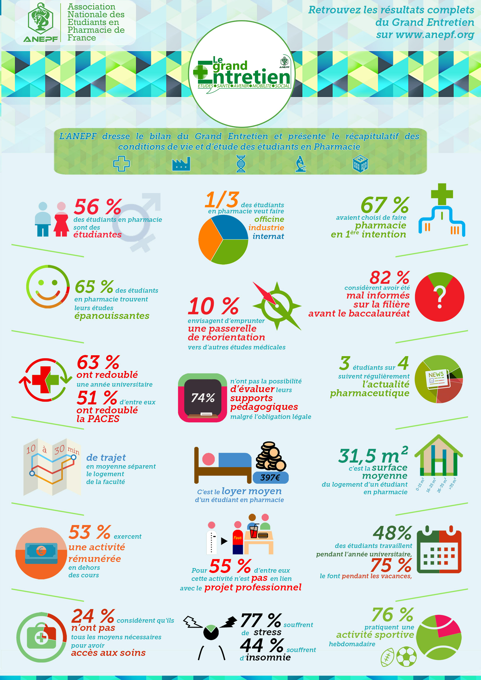 Le grand Entretien - Infographie
